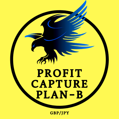 Profit Capture Plan-B